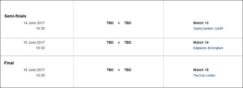 TBD Matches