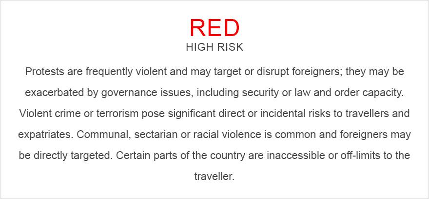 World's Most Dangerous Travel Destinations