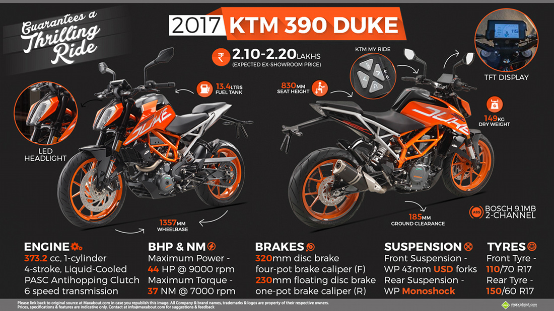 2018 ktm duke 200 t. plain duke image source maxaboutcom and 2018 ktm duke 200 t
