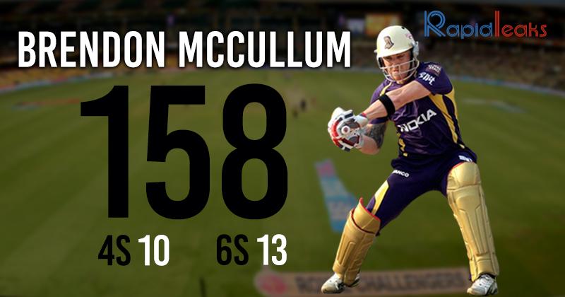 Brendon McCullum's 158
