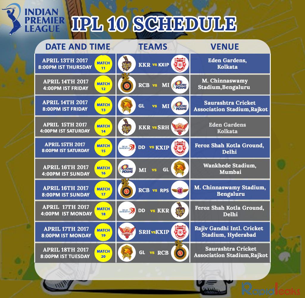 IPL 2017 Schedule in PDF: Download updated VIVO Indian