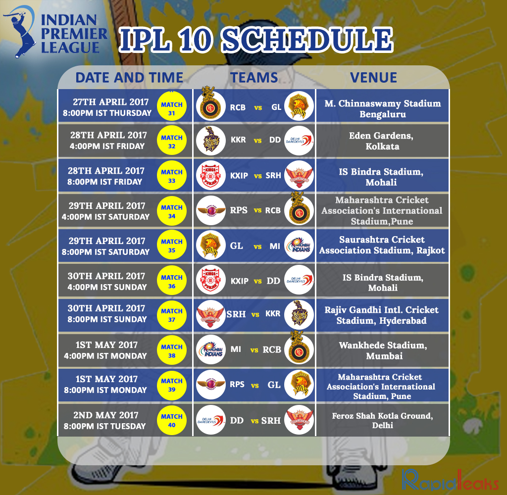 IPL 2018 Schedule, Teams, Venues, Points table, IPL