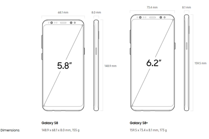 Samsung Galaxy S8 and S8 Plus Dimensions