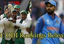 ICC ODI Rankings