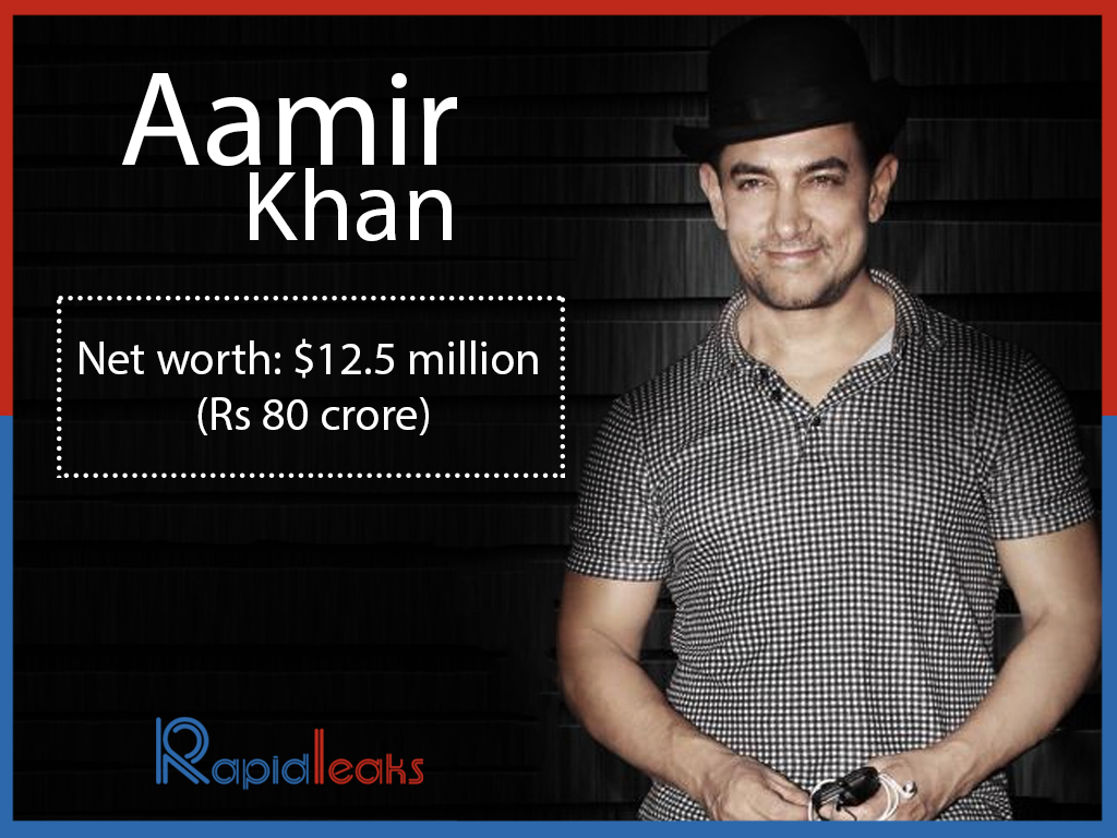 Highest Paid Bollywood Actors List Of Forbes Aamir Khan Net worth Rs 80 crore