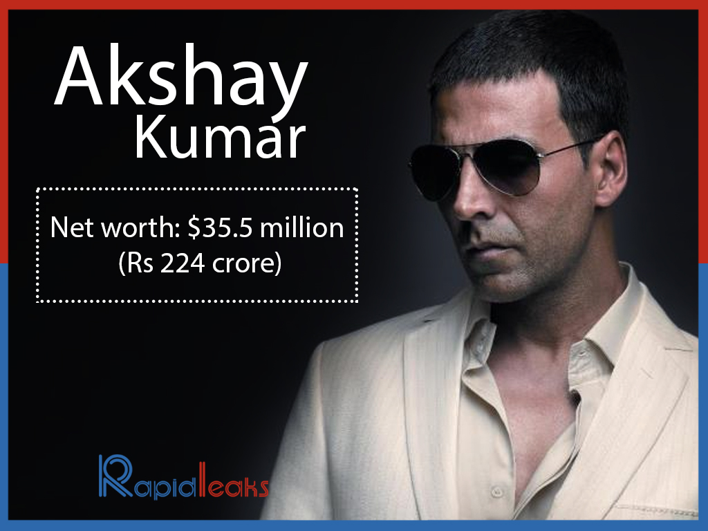 Akshay Kumar: Net worth Rs 224 crore