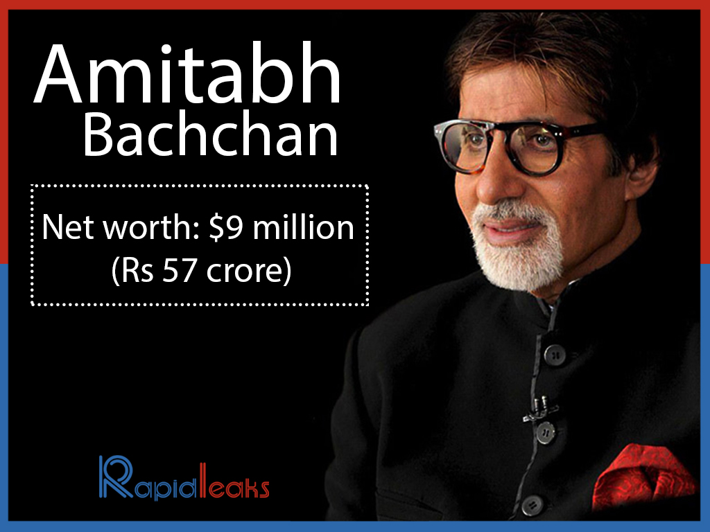Amitabh Bachchan: Net worth: Rs 57 crore