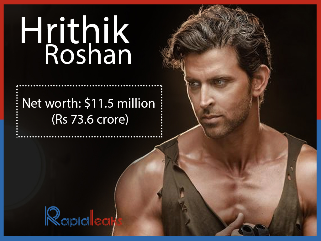 Highest Paid Bollywood Actors List Of Forbes Hrithik Roshan Net worth Rs 73.6 crore