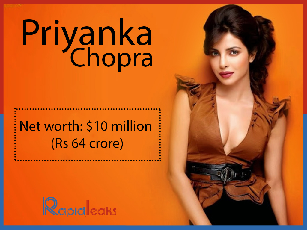 Priyanka Chopra: Net worth: Rs 64 crore