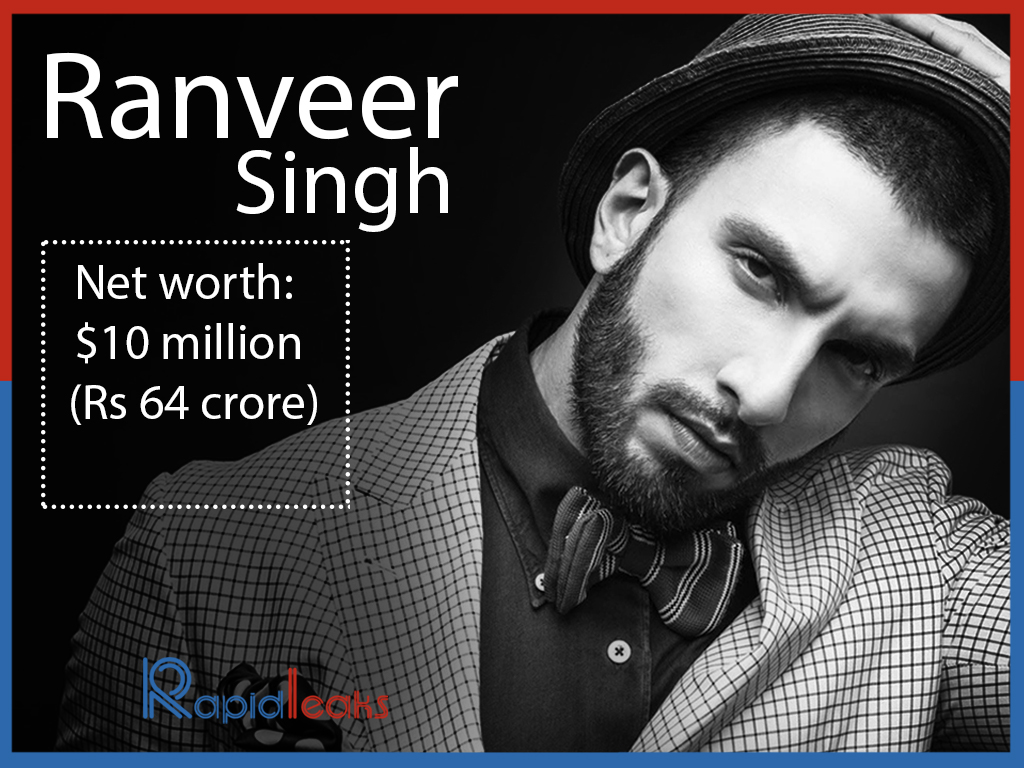 Ranveer Singh: Net worth: Rs 64 crore