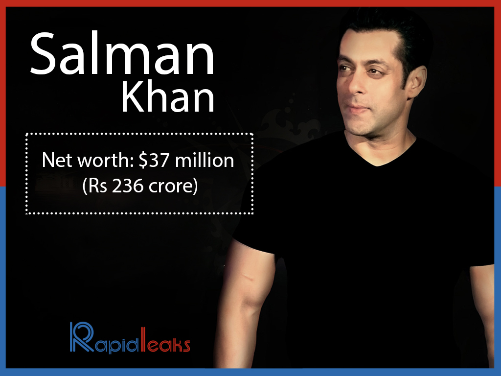 Salman Khan: Net worth: Rs 236 crore