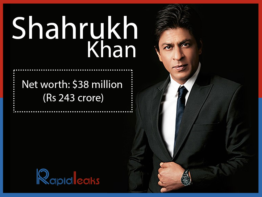 Highest Paid Bollywood Actors List Of Forbes Shahrukh Khan Net worth Rs 243 crore