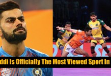 Pro Kabaddi League and Virat Kohli