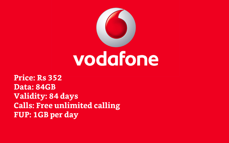 Vodafone 84GB Data Plans