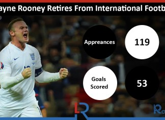 Wayne Rooney Records England