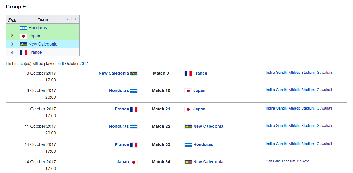 2017 FIFA U-17 World Cup Group E Matches Schedule