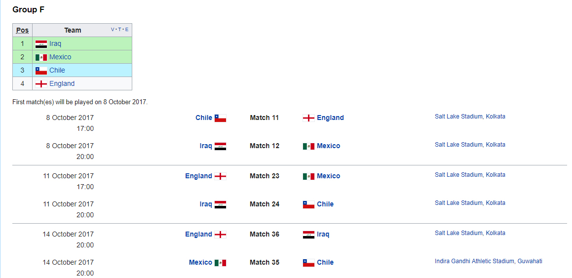 2017 FIFA U-17 World Cup Group F Matches Schedule
