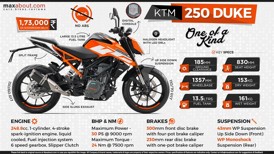 Best Bikes Under Rs 2 Lakh In India