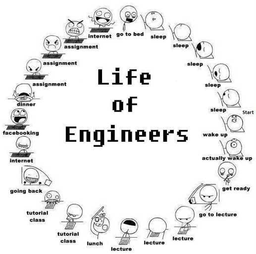 engineeringmemes14