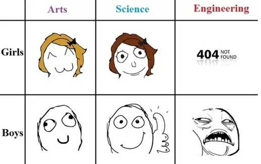 engineeringmemes18