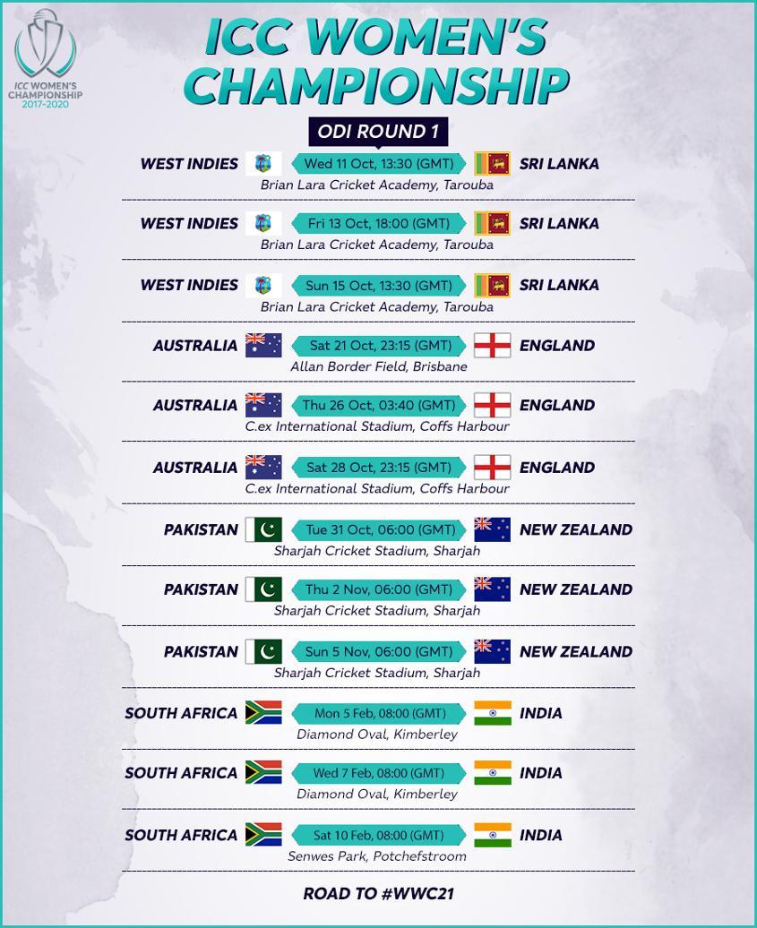 image source: icc-cricket