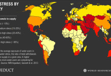 Top 5 Countries Responsible For Consuming Most of World's Water