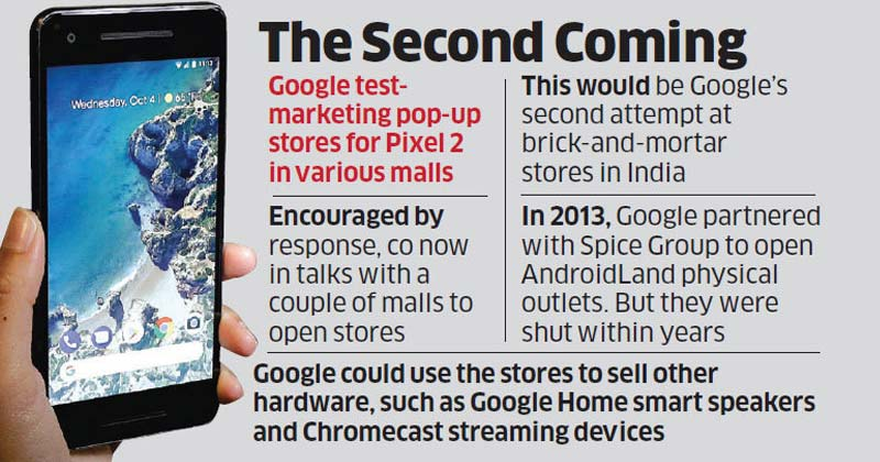 Is Google Considering Opening Pop-Up Stores In India? Why So?