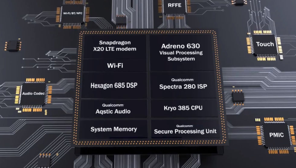 Qualcomm Snapdragon 845 specifications