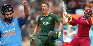 Cricket Records for the Most number Sixes In A Calendar Year