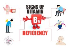Signs You Have A Vitamin B12 Deficiency