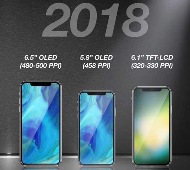 The three iPhones that could be arriving in 2018