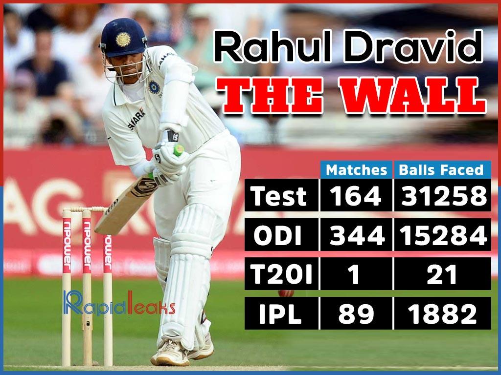 rahul dravid the wall rapidleaks