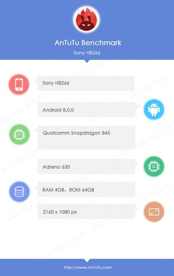Alleged Sony Xperia H8266 specs by AnTuTu