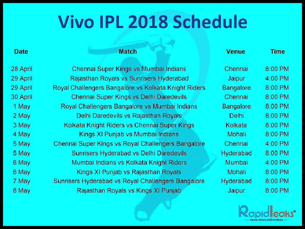 Ipl 2019 match lis
