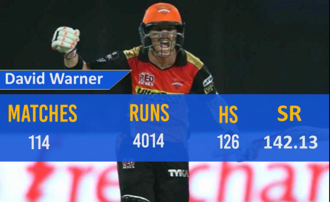 David Warner Top Run Scorers Of All Time In IPL History