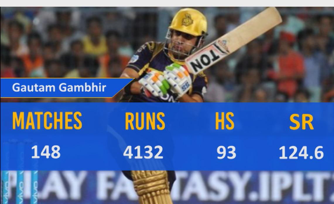 Gautam Gambhir Top Run Scorers Of All Time In IPL History