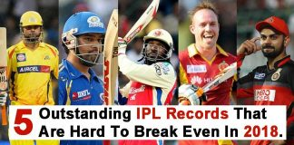IPL Records