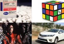 Top 10 Products Ever Sold in Modern World