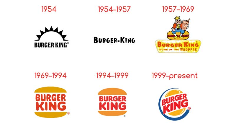 Burger King Logo History Evolution