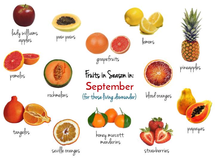 best seasonal fruits for September