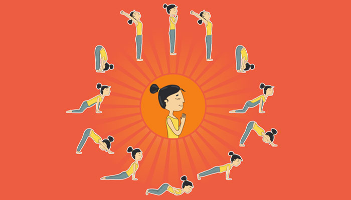 Surya Namaskar-- Yoga Poses For A Flat Stomach