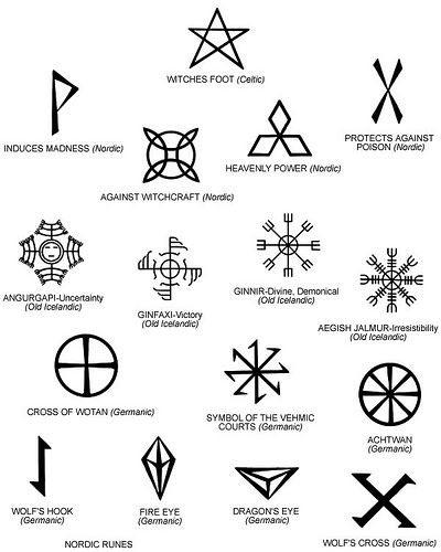 Viking Symbols