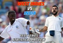 West Indies vs India Test Series Stats