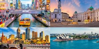 World Most Liveable Cities