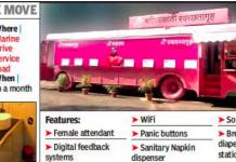 mobile toilets for women in mumbai