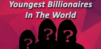 Youngest Billionaires In World