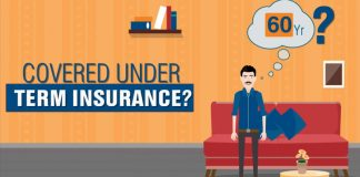cost of term insurance