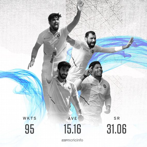 India's 2019 Test records