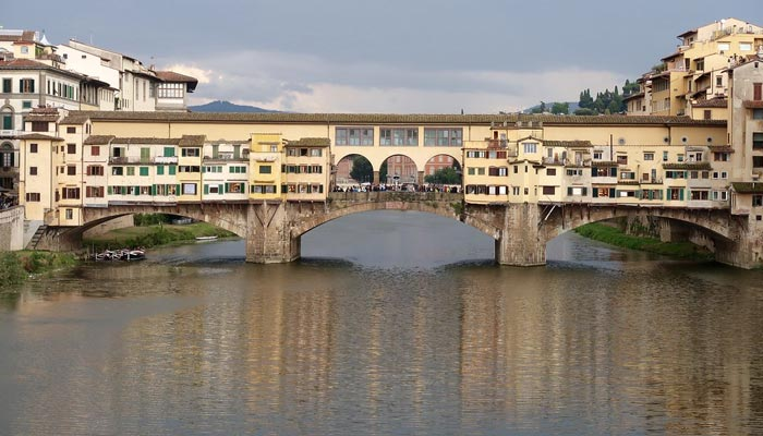 Best place to visit in Florence