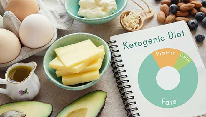 Fats suitable for the ketogenic diet.